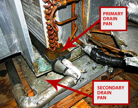 What is an AC float switch and why do I need one? - Adams Air ... Wet Switch Wiring Diagram Air Conditioner on